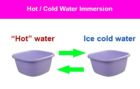 hot cold water immersion